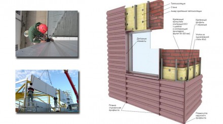 Installation of sandwich panels and profile sheets